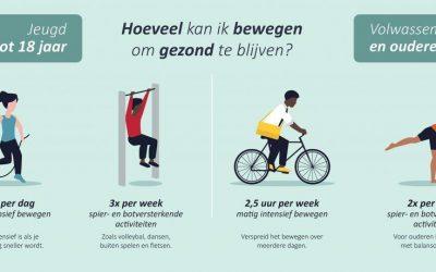 Beweegnormen Nederland
