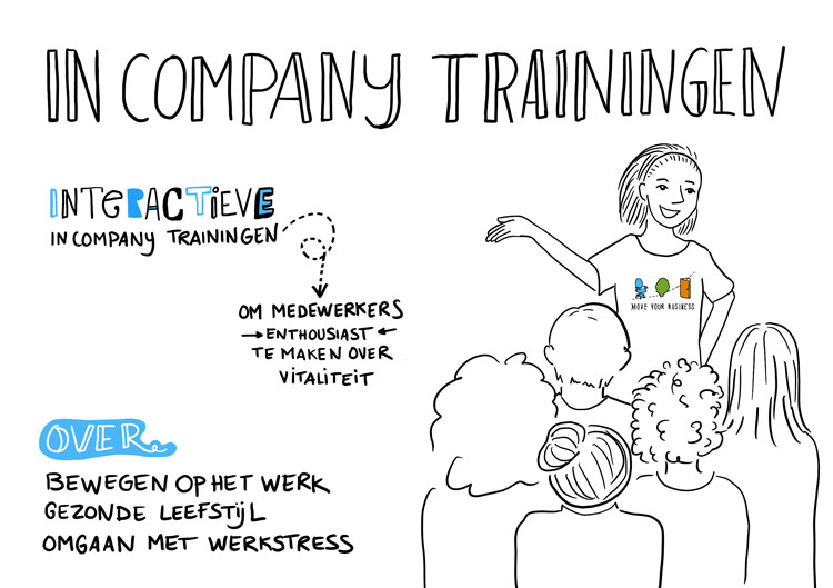 in company trainingen